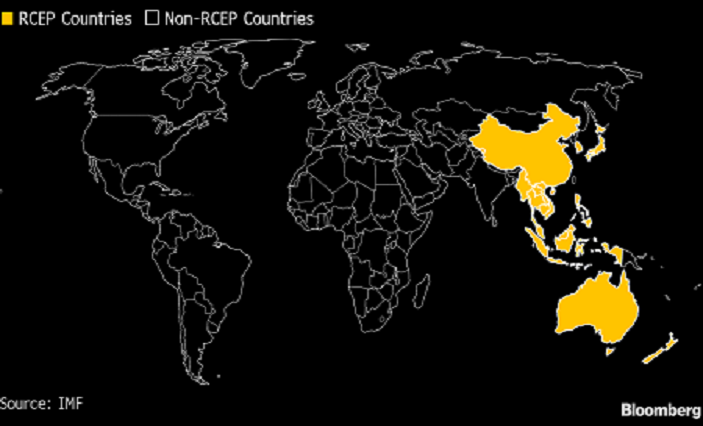 India Denies Re-entry into RCEP, Will Focus on the US and EU Markets