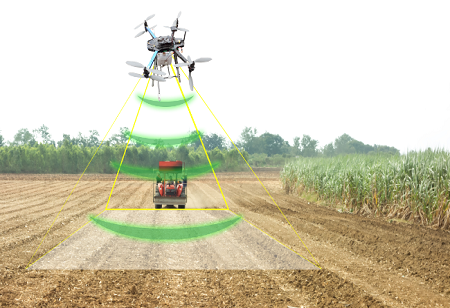 Drones Transforming Industrial Operations